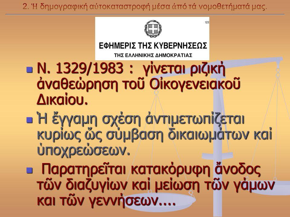 Ν. 1329/1983 : γίνεται ριζική ἀναθεώρηση τοῦ Οἰκογενειακοῦ Δικαίου.