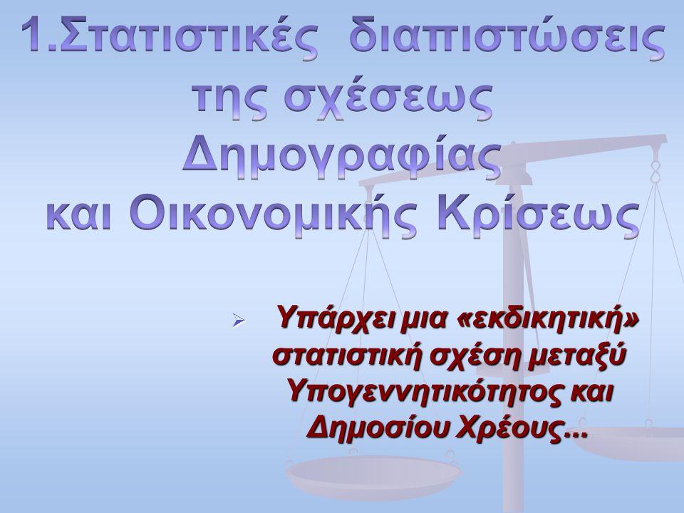  Υπάρχει μια «εκδικητική» στατιστική σχέση μεταξύ Υπογεννητικότητος και Δημοσίου Χρέους...