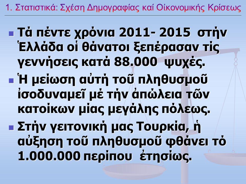 Τά πέντε χρόνια 2011- 2015 στήν Ἑλλάδα οἱ θάνατοι ξεπέρασαν τίς γεννήσεις κατά 88.000 ψυχές.