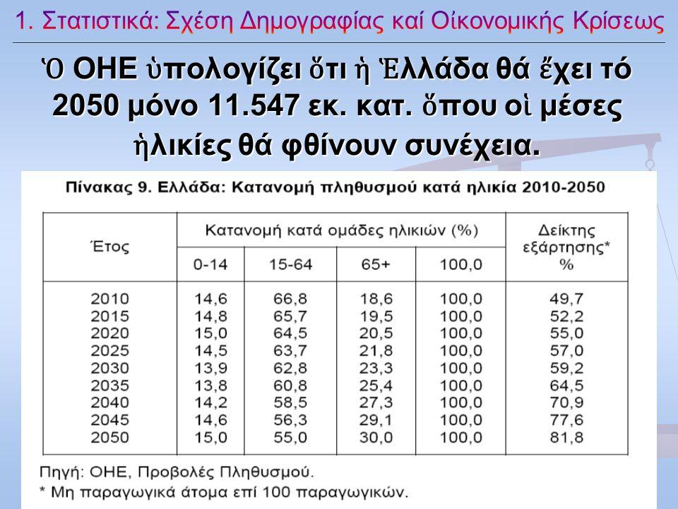 Ὑποστήκαμε στόν τόπο μας: Ὀθωμανική κατοχή Ὀθωμανική κατοχή Μακεδονικό Ἀγώνα Μακεδονικό Ἀγώνα Βαλκανικούς καί Βαλκανικούς καί Παγκοσμίους Πολέμους Παγκοσμίους Πολέμους Μικρασιατική Καταστροφή Μικρασιατική Καταστροφή Ἐμφυλίους… Ἐμφυλίους… 4.