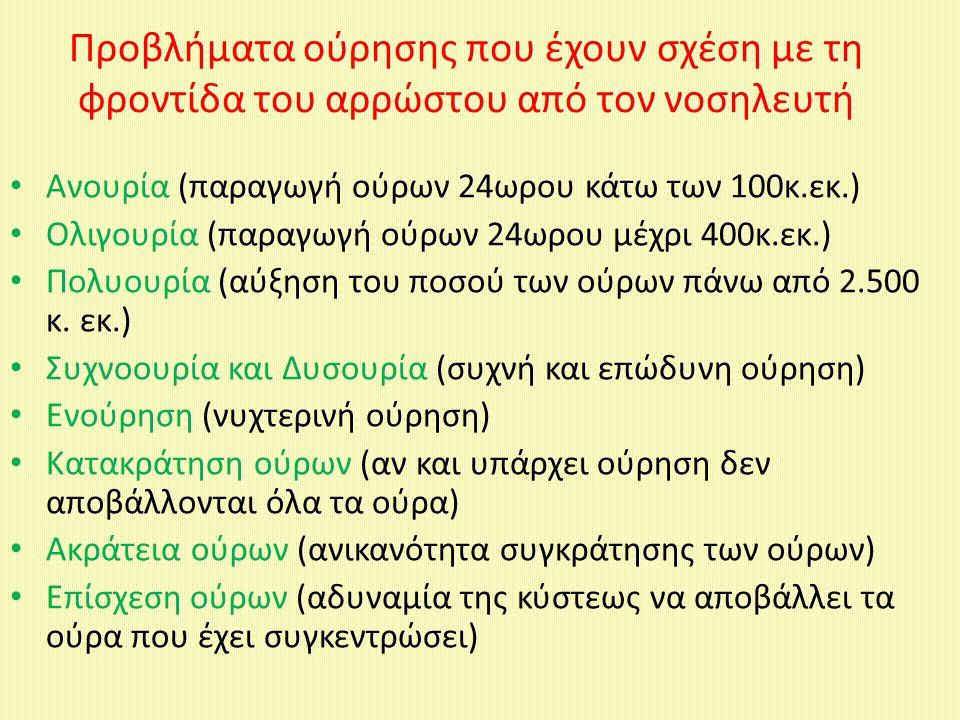 Προβλήματα ούρησης που έχουν σχέση με τη φροντίδα του αρρώστου από τον νοσηλευτή Ανουρία (παραγωγή ούρων 24ωρου κάτω των 100κ.εκ.) Ολιγουρία (παραγωγή