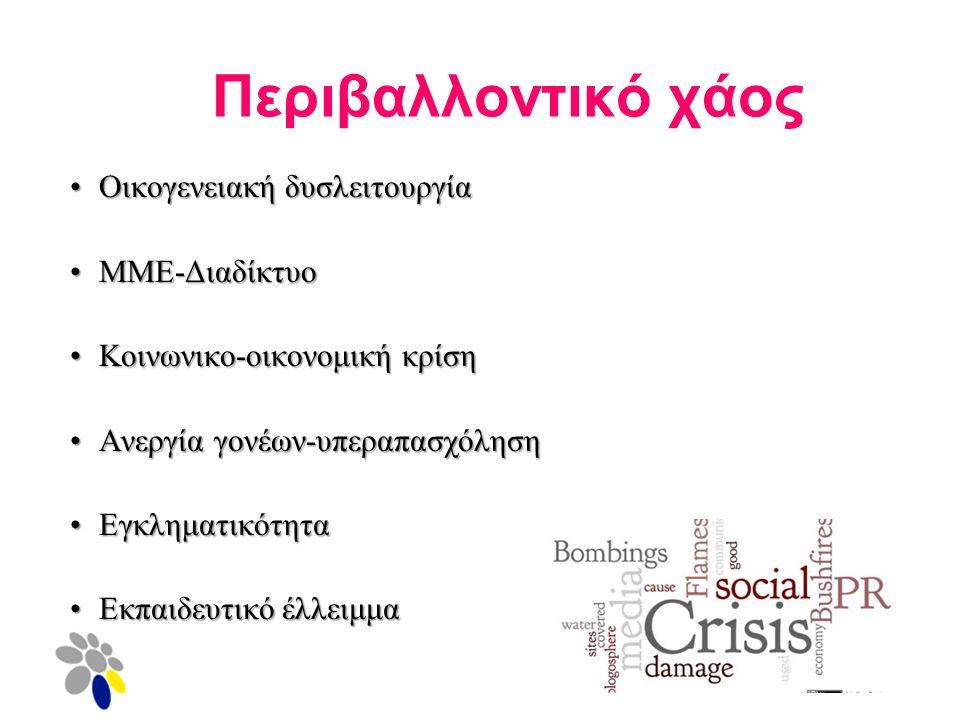 Περιβαλλοντικό χάος Οικογενειακή δυσλειτουργίαΟικογενειακή δυσλειτουργία MΜΕ-ΔιαδίκτυοMΜΕ-Διαδίκτυο Κοινωνικο-οικονομική κρίσηΚοινωνικο-οικονομική κρίση Ανεργία γονέων-υπεραπασχόλησηΑνεργία γονέων-υπεραπασχόληση ΕγκληματικότηταΕγκληματικότητα Εκπαιδευτικό έλλειμμαΕκπαιδευτικό έλλειμμα