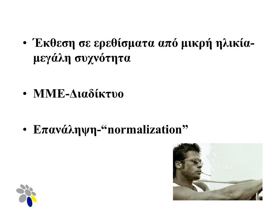 Έκθεση σε ερεθίσματα από μικρή ηλικία- μεγάλη συχνότητα ΜΜΕ-Διαδίκτυο Επανάληψη- normalization