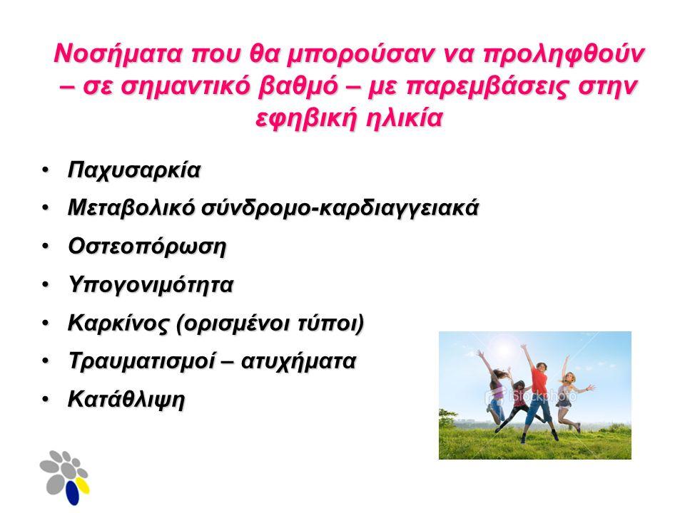 Γιατί να εστιάσουμε στις φιλικές για τους εφήβους υπηρεσίες ; Η φροντίδα των εφήβων οδηγεί ΜΟΝΟ σε όφελος (προσωπικό, κοινωνικό, οικονομικό) Η φροντίδα των εφήβων οδηγεί ΜΟΝΟ σε όφελος (προσωπικό, κοινωνικό, οικονομικό)