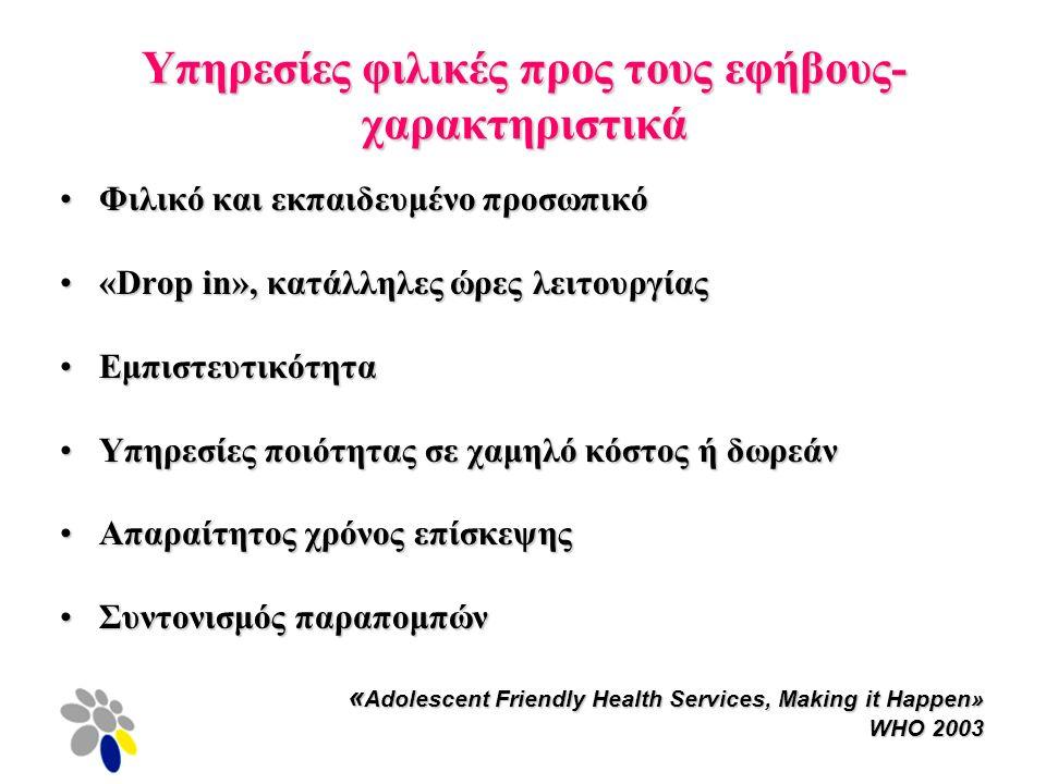 Υπηρεσίες φιλικές προς τους εφήβους- χαρακτηριστικά Φιλικό και εκπαιδευμένο προσωπικόΦιλικό και εκπαιδευμένο προσωπικό «Drop in», κατάλληλες ώρες λειτουργίας«Drop in», κατάλληλες ώρες λειτουργίας ΕμπιστευτικότηταΕμπιστευτικότητα Υπηρεσίες ποιότητας σε χαμηλό κόστος ή δωρεάνΥπηρεσίες ποιότητας σε χαμηλό κόστος ή δωρεάν Απαραίτητος χρόνος επίσκεψηςΑπαραίτητος χρόνος επίσκεψης Συντονισμός παραπομπώνΣυντονισμός παραπομπών « Adolescent Friendly Health Services, Making it Happen» « Adolescent Friendly Health Services, Making it Happen» WHO 2003 WHO 2003