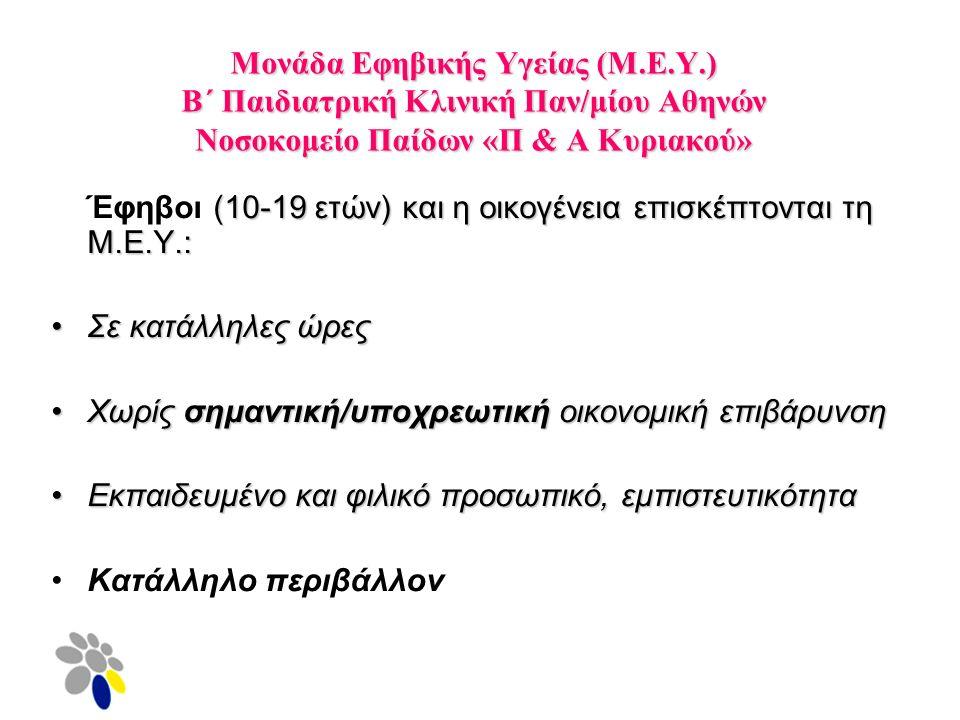Μονάδα Εφηβικής Υγείας (Μ.Ε.Υ.) Β΄ Παιδιατρική Κλινική Παν/μίου Αθηνών Νοσοκομείο Παίδων «Π & Α Κυριακού» (10-19 ετών) και η οικογένεια επισκέπτονται τη Μ.Ε.Υ.: Έφηβοι (10-19 ετών) και η οικογένεια επισκέπτονται τη Μ.Ε.Υ.: Σε κατάλληλες ώρεςΣε κατάλληλες ώρες Χωρίς σημαντική/υποχρεωτική οικονομική επιβάρυνσηΧωρίς σημαντική/υποχρεωτική οικονομική επιβάρυνση Εκπαιδευμένο και φιλικό προσωπικό, εμπιστευτικότηταΕκπαιδευμένο και φιλικό προσωπικό, εμπιστευτικότητα Κατάλληλο περιβάλλον