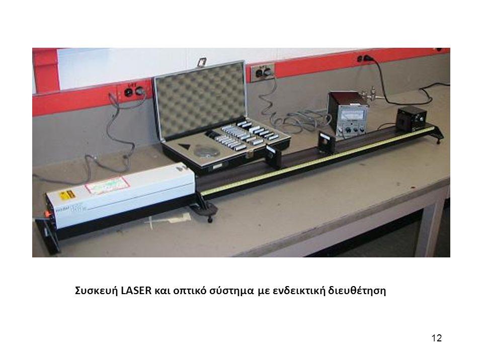 12 Συσκευή LASER και οπτικό σύστημα με ενδεικτική διευθέτηση