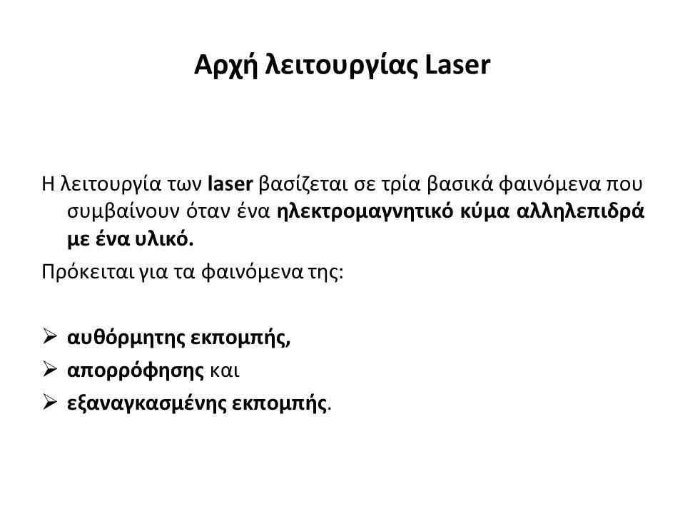 Αρχή λειτουργίας Laser Η λειτουργία των laser βασίζεται σε τρία βασικά φαινόμενα που συμβαίνουν όταν ένα ηλεκτρομαγνητικό κύμα αλληλεπιδρά με ένα υλικό.
