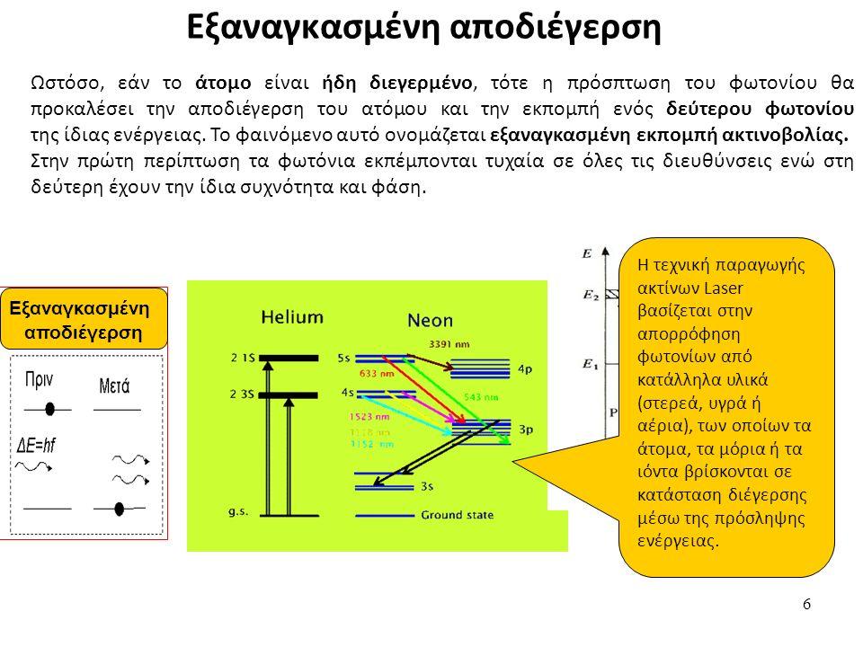 6 Εξαναγκασμένη αποδιέγερση Εξαναγκασμένη αποδιέγερση Η τεχνική παραγωγής ακτίνων Laser βασίζεται στην απορρόφηση φωτονίων από κατάλληλα υλικά (στερεά