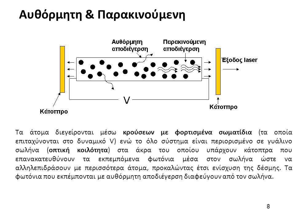 8 Αυθόρμητη & Παρακινούμενη αποδιέγερση Τα άτομα διεγείρονται μέσω κρούσεων με φορτισμένα σωματίδια (τα οποία επιταχύνονται στο δυναμικό V) ενώ το όλο σύστημα είναι περιορισμένο σε γυάλινο σωλήνα (οπτική κοιλότητα) στα άκρα του οποίου υπάρχουν κάτοπτρα που επανακατευθύνουν τα εκπεμπόμενα φωτόνια μέσα στον σωλήνα ώστε να αλληλεπιδράσουν με περισσότερα άτομα, προκαλώντας έτσι ενίσχυση της δέσμης.