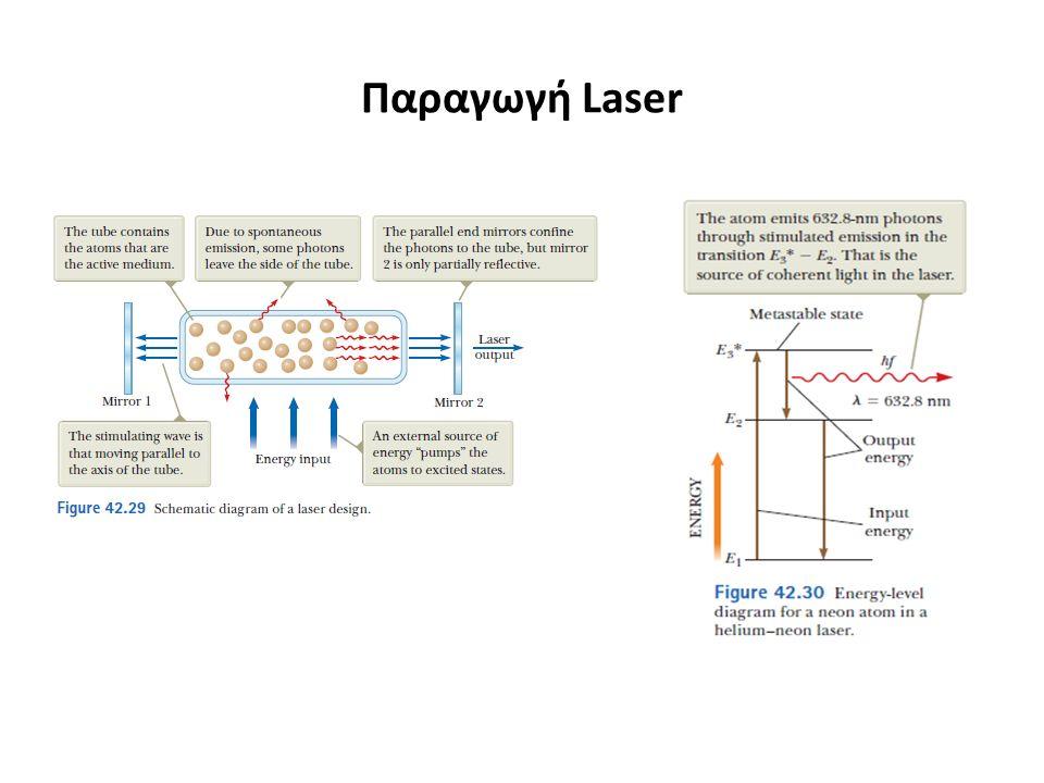 Παραγωγή Laser