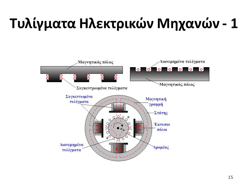 Τυλίγματα Ηλεκτρικών Μηχανών - 1 15