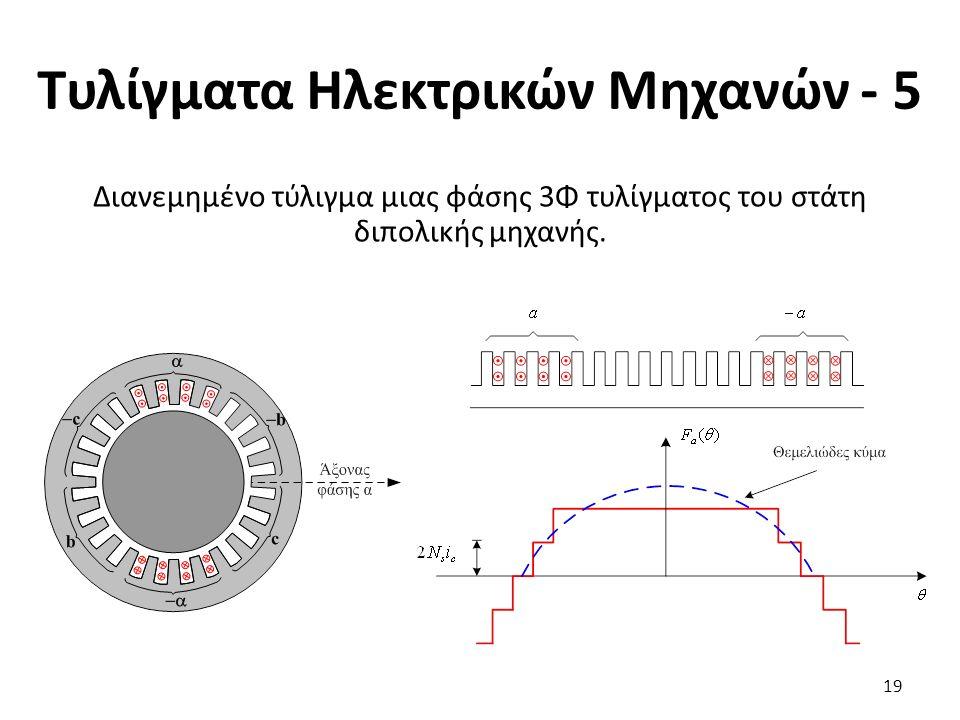 19 Τυλίγματα Ηλεκτρικών Μηχανών - 5 Διανεμημένο τύλιγμα μιας φάσης 3Φ τυλίγματος του στάτη διπολικής μηχανής.