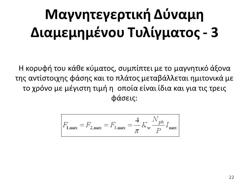 Μαγνητεγερτική Δύναμη Διαμεμημένου Τυλίγματος - 3 22 Η κορυφή του κάθε κύματος, συμπίπτει με το μαγνητικό άξονα της αντίστοιχης φάσης και το πλάτος μεταβάλλεται ημιτονικά με το χρόνο με μέγιστη τιμή η οποία είναι ίδια και για τις τρεις φάσεις: