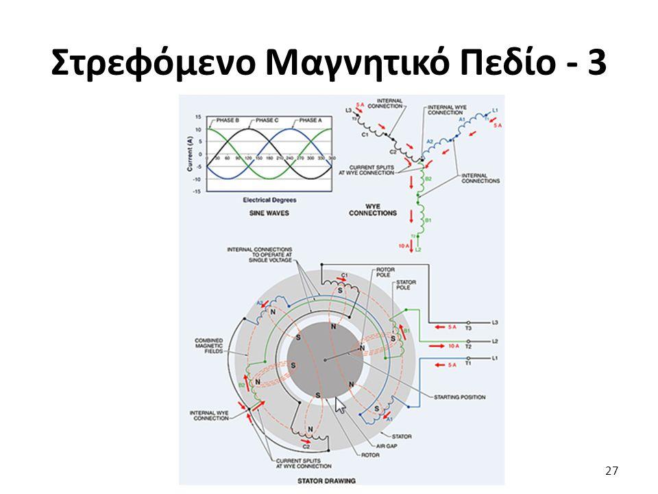 Στρεφόμενο Μαγνητικό Πεδίο - 3 27