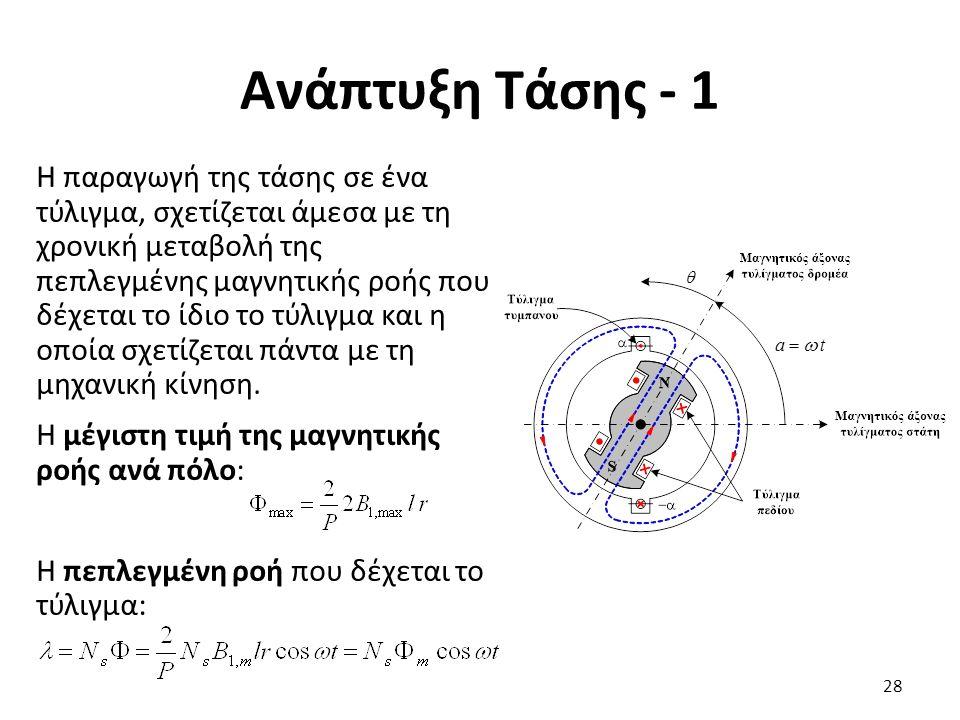 Ανάπτυξη Τάσης - 1 Η παραγωγή της τάσης σε ένα τύλιγμα, σχετίζεται άμεσα με τη χρονική μεταβολή της πεπλεγμένης μαγνητικής ροής που δέχεται το ίδιο το τύλιγμα και η οποία σχετίζεται πάντα με τη μηχανική κίνηση.