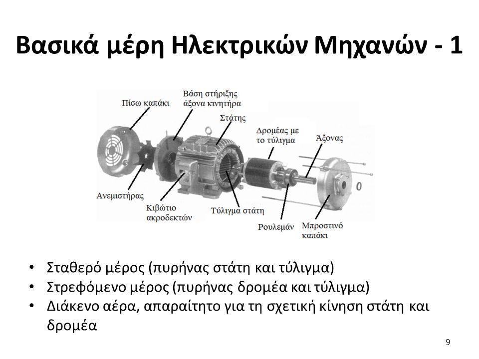 Βασικά μέρη Ηλεκτρικών Μηχανών - 1 Σταθερό μέρος (πυρήνας στάτη και τύλιγμα) Στρεφόμενο μέρος (πυρήνας δρομέα και τύλιγμα) Διάκενο αέρα, απαραίτητο για τη σχετική κίνηση στάτη και δρομέα 9