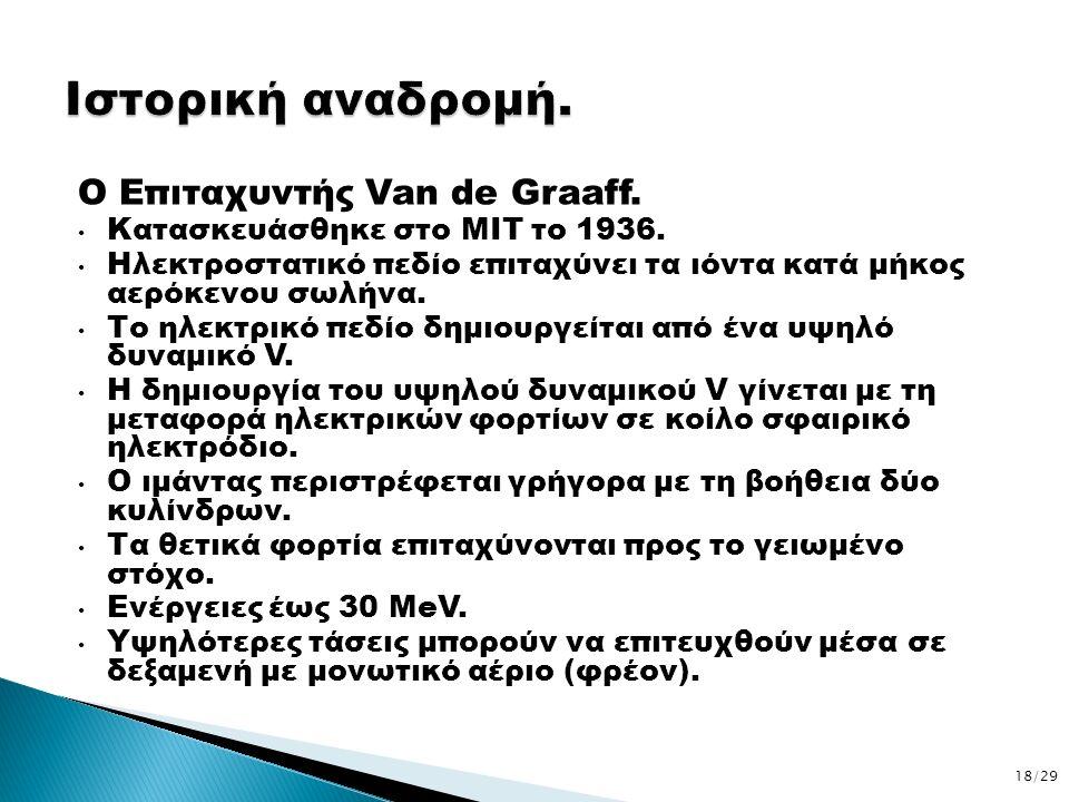 Ο Επιταχυντής Van de Graaff. Κατασκευάσθηκε στο ΜΙΤ το 1936. Ηλεκτροστατικό πεδίο επιταχύνει τα ιόντα κατά μήκος αερόκενου σωλήνα. Το ηλεκτρικό πεδίο