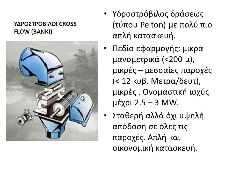 ΥΔΡΟΣΤΡΟΒΙΛΟΙ CROSS FLOW (BANKI) Υδροστρόβιλος δράσεως (τύπου Pelton) με πολύ πιο απλή κατασκευή.