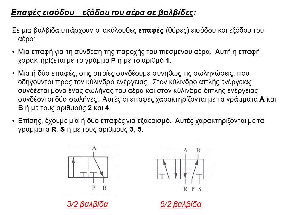Επαφές εισόδου – εξόδου του αέρα σε βαλβίδες: Σε μια βαλβίδα υπάρχουν οι ακόλουθες επαφές (θύρες) εισόδου και εξόδου του αέρα: Μια επαφή για τη σύνδεση της παροχής του πιεσμένου αέρα.