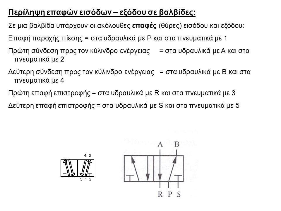Περίληψη επαφών εισόδων – εξόδου σε βαλβίδες: Σε μια βαλβίδα υπάρχουν οι ακόλουθες επαφές (θύρες) εισόδου και εξόδου: Επαφή παροχής πίεσης = στα υδραυλικά με Ρ και στα πνευματικά με 1 Πρώτη σύνδεση προς τον κύλινδρο ενέργειας = στα υδραυλικά με Α και στα πνευματικά με 2 Δεύτερη σύνδεση προς τον κύλινδρο ενέργειας = στα υδραυλικά με Β και στα πνευματικά με 4 Πρώτη επαφή επιστροφής = στα υδραυλικά με R και στα πνευματικά με 3 Δεύτερη επαφή επιστροφής = στα υδραυλικά με S και στα πνευματικά με 5