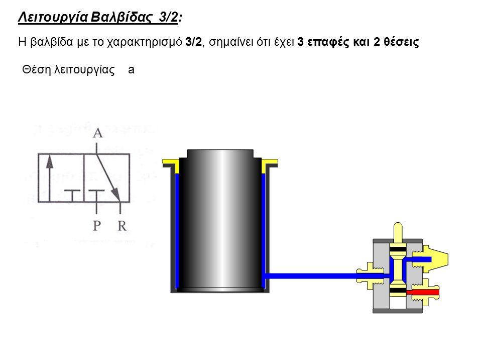 Λειτουργία Βαλβίδας 3/2: Η βαλβίδα με το χαρακτηρισμό 3/2, σημαίνει ότι έχει 3 επαφές και 2 θέσεις Θέση λειτουργίας a