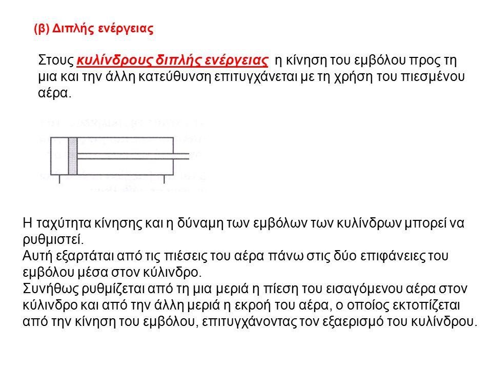(β) Διπλής ενέργειας Στους κυλίνδρους διπλής ενέργειας η κίνηση του εμβόλου προς τη μια και την άλλη κατεύθυνση επιτυγχάνεται με τη χρήση του πιεσμένου αέρα.