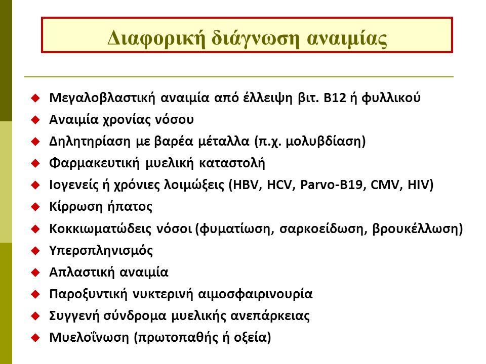 Διαφορική διάγνωση αναιμίας  Μεγαλοβλαστική αναιμία από έλλειψη βιτ. Β12 ή φυλλικού  Αναιμία χρονίας νόσου  Δηλητηρίαση με βαρέα μέταλλα (π.χ. μολυ