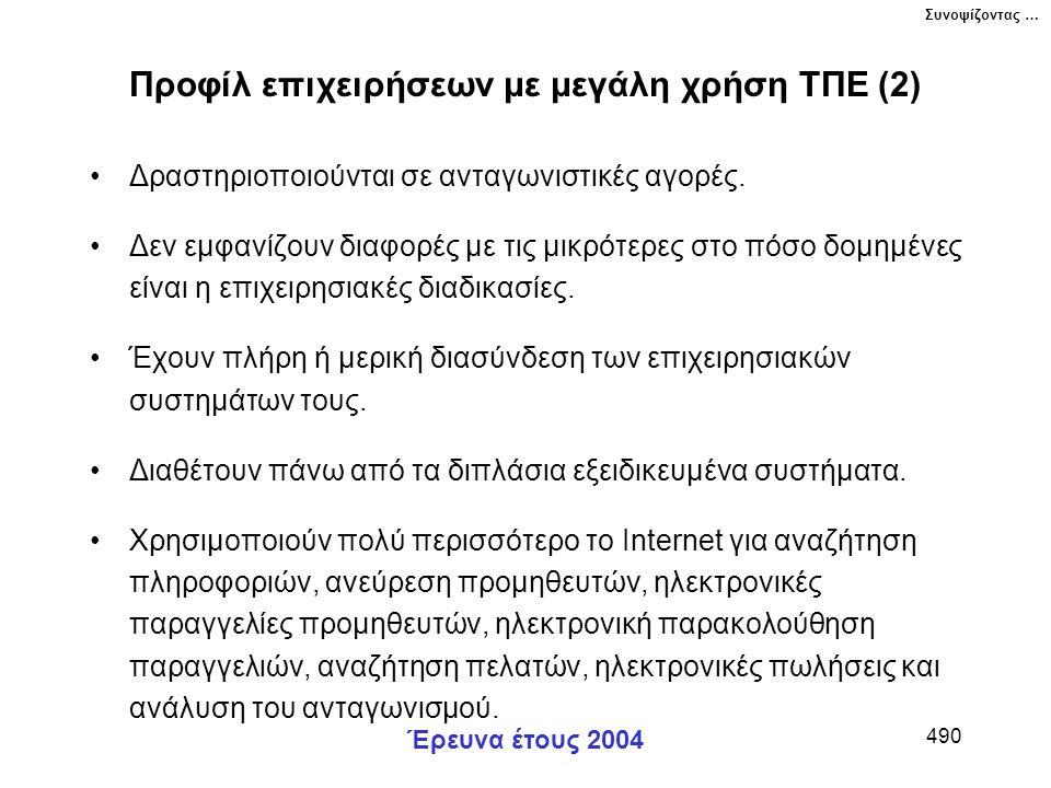 Έρευνα έτους 2004 490 Προφίλ επιχειρήσεων με μεγάλη χρήση ΤΠΕ (2) Δραστηριοποιούνται σε ανταγωνιστικές αγορές.