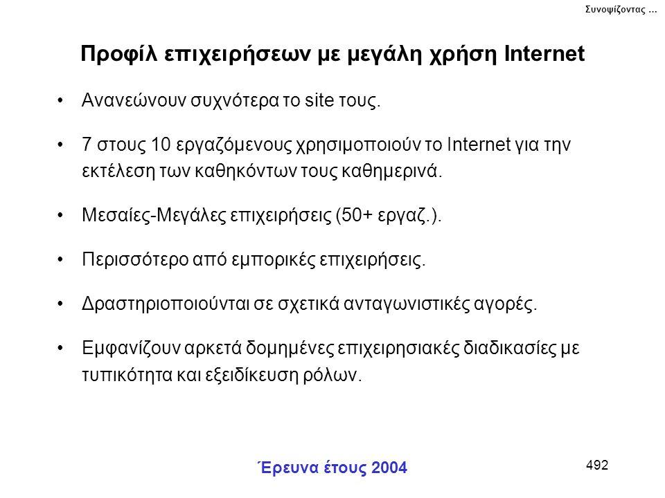 Έρευνα έτους 2004 492 Προφίλ επιχειρήσεων με μεγάλη χρήση Internet Ανανεώνουν συχνότερα το site τους.