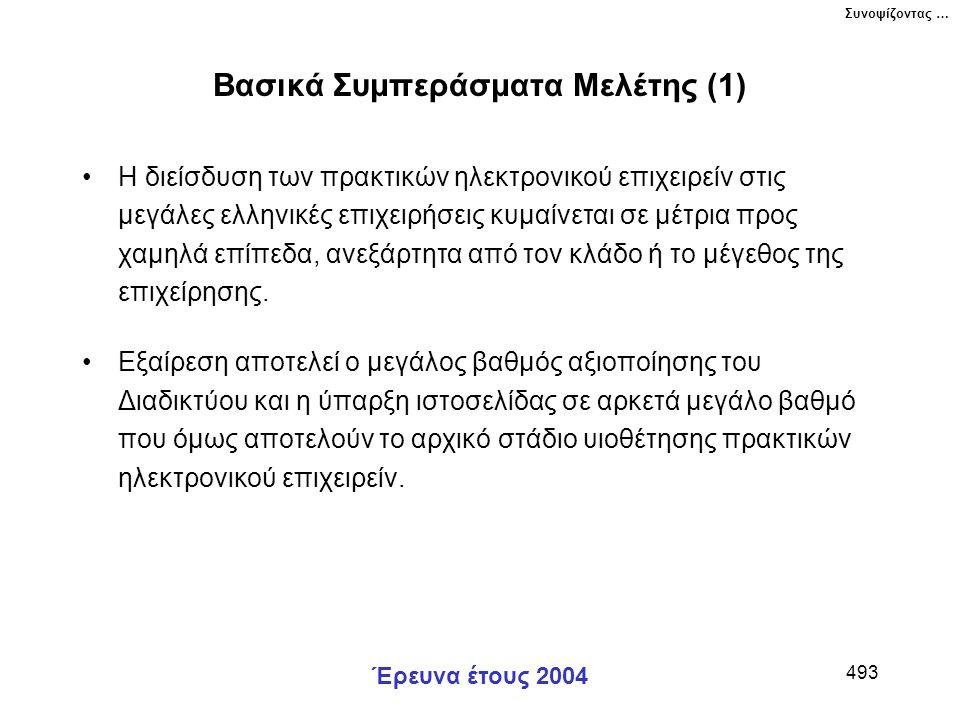 Έρευνα έτους 2004 493 Βασικά Συμπεράσματα Μελέτης (1) Η διείσδυση των πρακτικών ηλεκτρονικού επιχειρείν στις μεγάλες ελληνικές επιχειρήσεις κυμαίνεται σε μέτρια προς χαμηλά επίπεδα, ανεξάρτητα από τον κλάδο ή το μέγεθος της επιχείρησης.