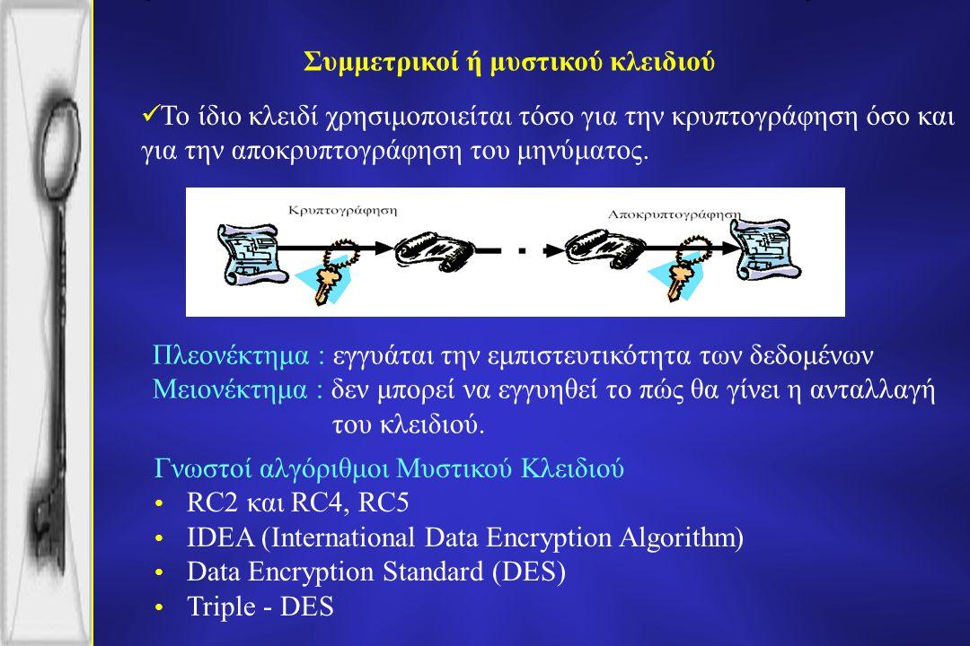 Το ίδιο κλειδί χρησιμοποιείται τόσο για την κρυπτογράφηση όσο και για την αποκρυπτογράφηση του μηνύματος.