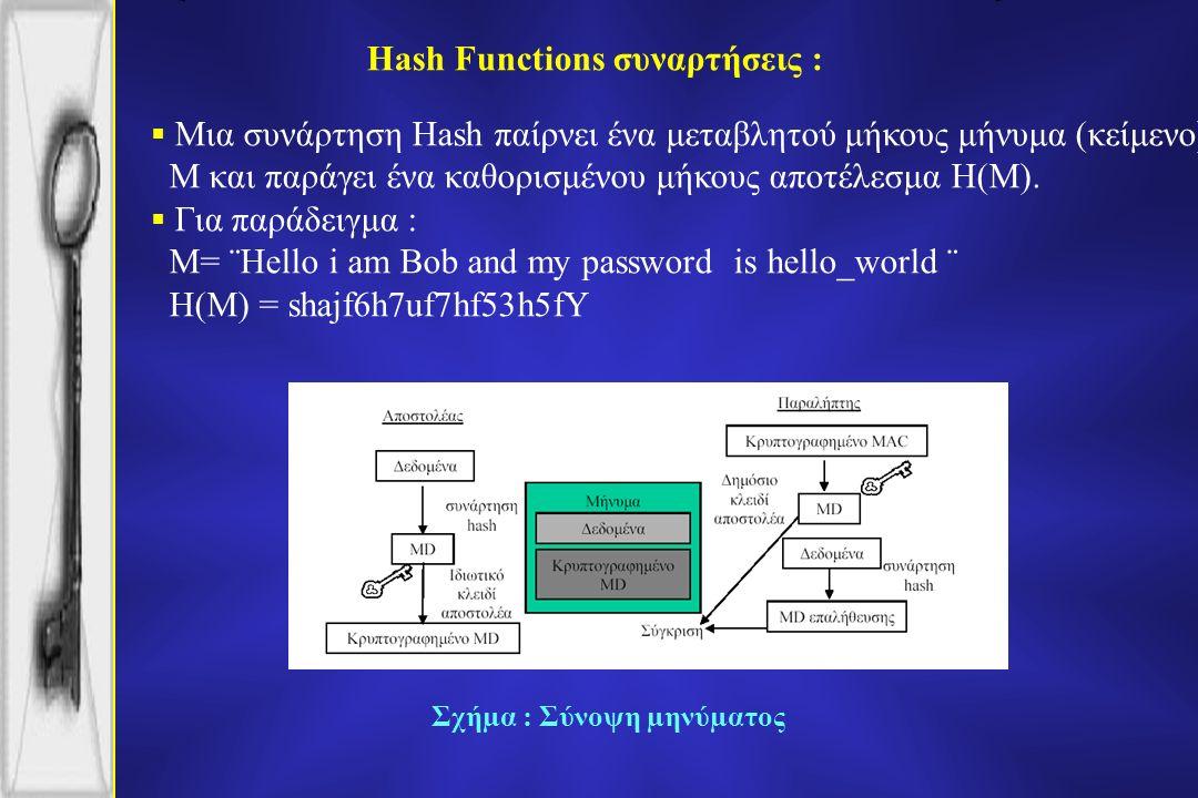 Hash Functions συναρτήσεις :  Μια συνάρτηση Hash παίρνει ένα μεταβλητού μήκους μήνυμα (κείμενο) M και παράγει ένα καθορισμένου μήκους αποτέλεσμα H(M).