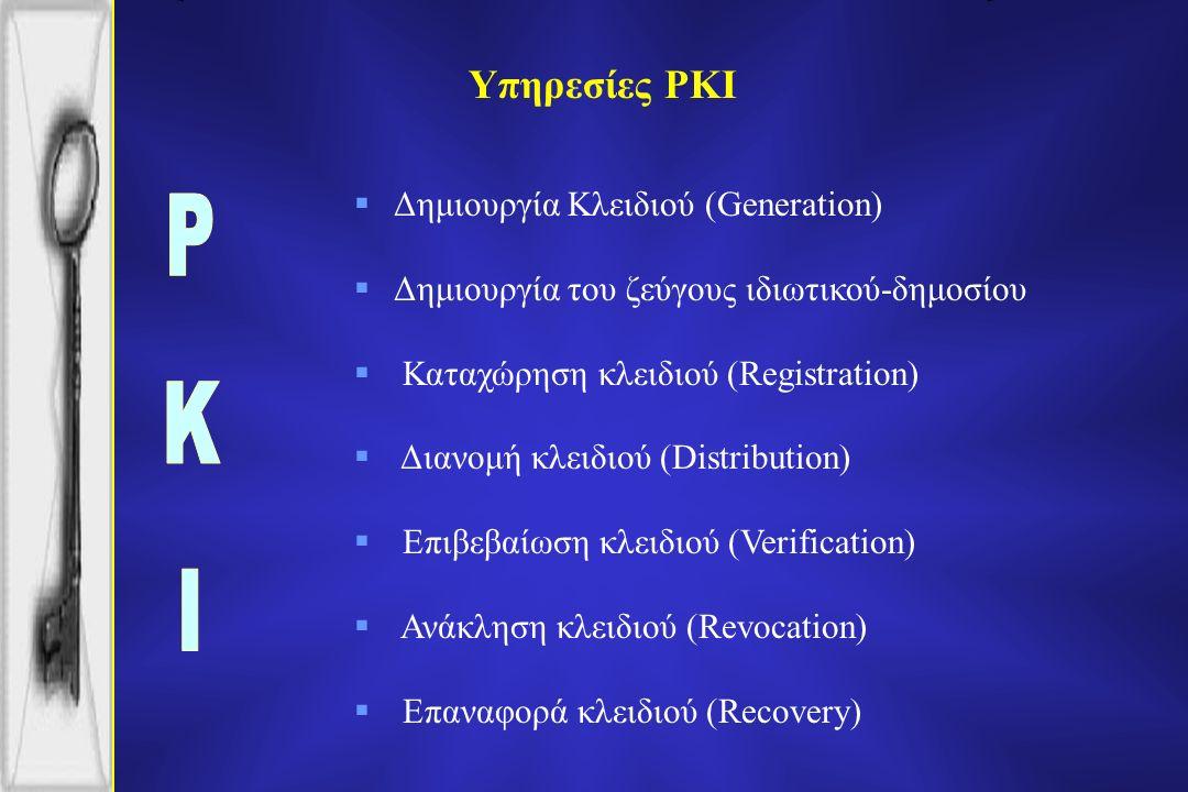 Υπηρεσίες PKI  Δημιουργία Κλειδιού (Generation)  Δημιουργία του ζεύγους ιδιωτικού-δημοσίου  Καταχώρηση κλειδιού (Registration)  Διανομή κλειδιού (Distribution)  Επιβεβαίωση κλειδιού (Verification)  Ανάκληση κλειδιού (Revocation)  Επαναφορά κλειδιού (Recovery)