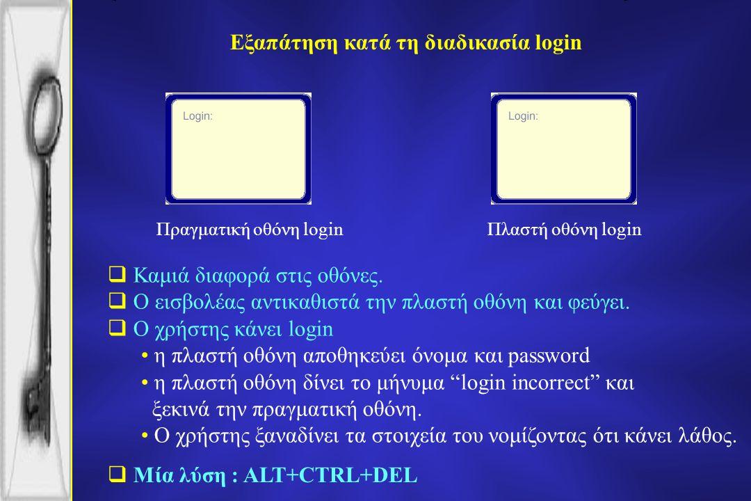 Εξαπάτηση κατά τη διαδικασία login Πραγματική οθόνη loginΠλαστή οθόνη login  Καμιά διαφορά στις οθόνες.