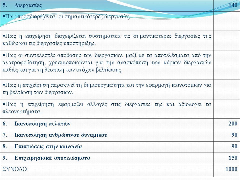5.Διεργασίες140  Πως προσδιορίζονται οι σημαντικότερες διεργασίες  Πως η επιχείρηση διαχειρίζεται συστηματικά τις σημαντικότερες διεργασίες της καθώς και τις διεργασίες υποστήριξης.