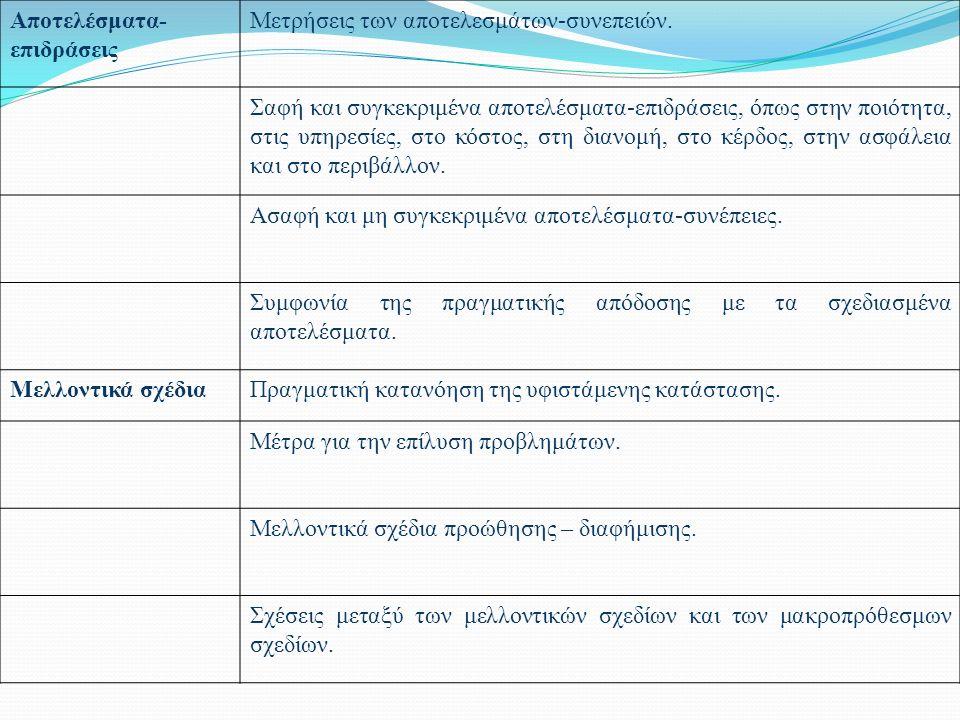 Αποτελέσματα- επιδράσεις Μετρήσεις των αποτελεσμάτων-συνεπειών.