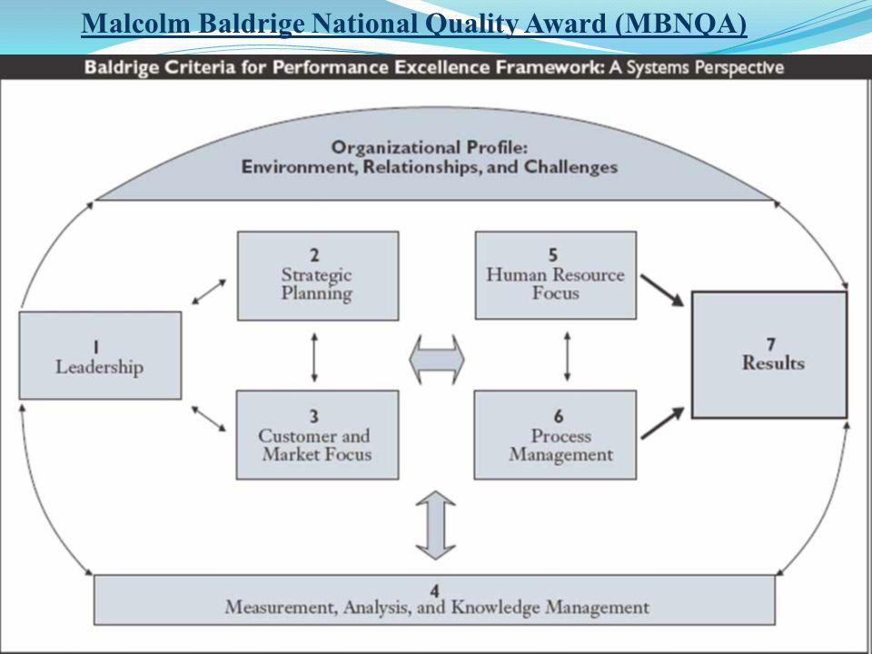 Τα κριτήρια του Βραβείου Ποιότητας MBNQA Βαθμοί 1.