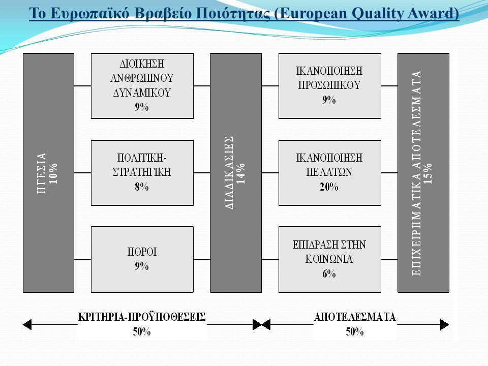 Το Ευρωπαϊκό Βραβείο Ποιότητας (European Quality Award)