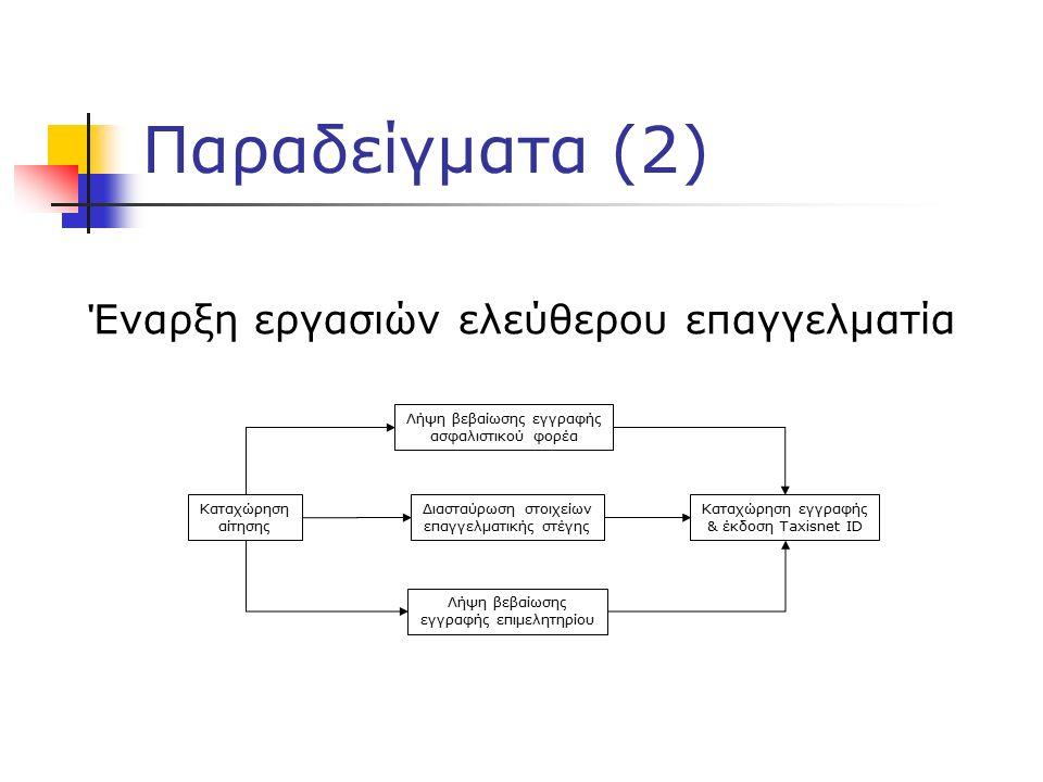 Παραδείγματα (2) Λήψη βεβαίωσης εγγραφής ασφαλιστικού φορέα Λήψη βεβαίωσης εγγραφής επιμελητηρίου Καταχώρηση αίτησης Έναρξη εργασιών ελεύθερου επαγγελματία Διασταύρωση στοιχείων επαγγελματικής στέγης Καταχώρηση εγγραφής & έκδοση Taxisnet ID