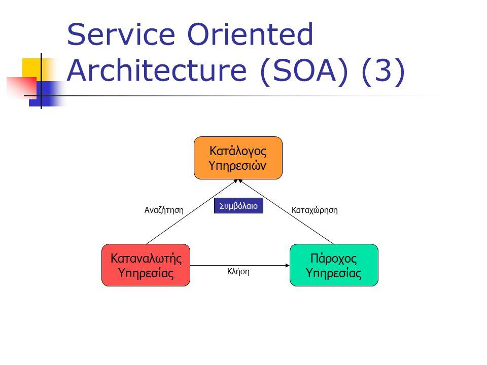 Service Oriented Architecture (SOA) (3) Πάροχος Υπηρεσίας Καταναλωτής Υπηρεσίας Κατάλογος Υπηρεσιών Συμβόλαιο ΑναζήτησηΚαταχώρηση Κλήση