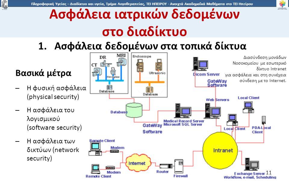 1 Πληροφορική Υγείας – Διαδίκτυο και υγεία, Τμήμα Λογοθεραπείας, ΤΕΙ ΗΠΕΙΡΟΥ - Ανοιχτά Ακαδημαϊκά Μαθήματα στο ΤΕΙ Ηπείρου Ασφάλεια ιατρικών δεδομένων στο διαδίκτυο 11 Βασικά μέτρα – Η φυσική ασφάλεια (physical security) – Η ασφάλεια του λογισμικού (software security) – Η ασφάλεια των δικτύων (network security) 1.Ασφάλεια δεδομένων στα τοπικά δίκτυα Διασύνδεση μονάδων Νοσοκομείου με εσωτερικό δίκτυο Intranet για ασφάλεια και στη συνέχεια σύνδεση με το Internet.