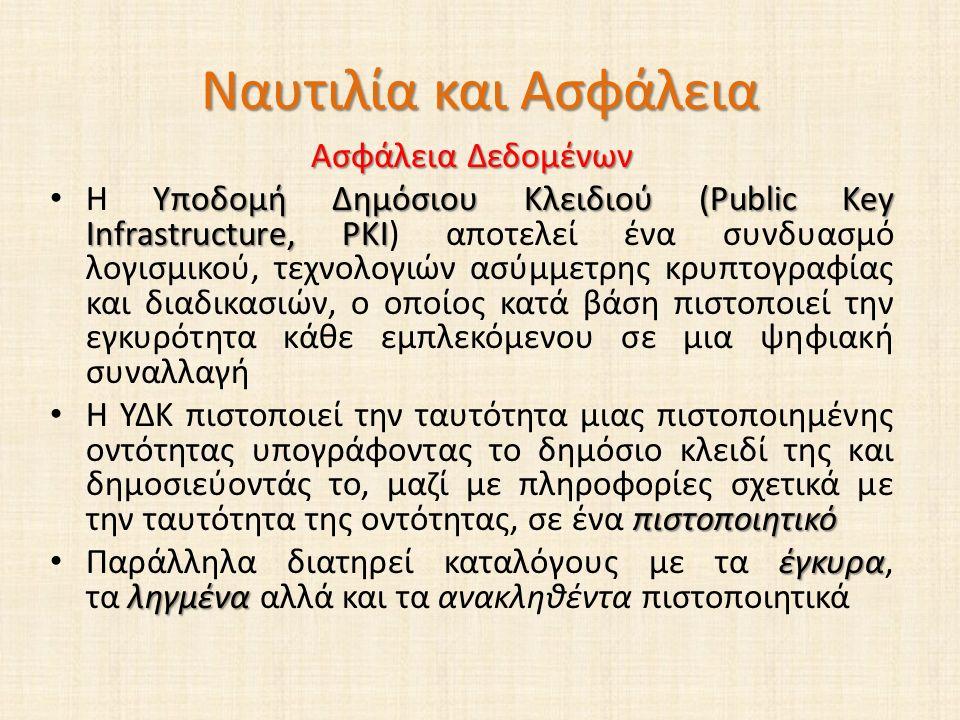 Ναυτιλία και Ασφάλεια Ασφάλεια Δεδομένων Υποδομή Δημόσιου Κλειδιού (Public Key Infrastructure, PKI Η Υποδομή Δημόσιου Κλειδιού (Public Key Infrastruct