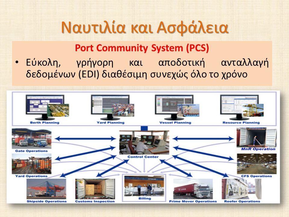 Ναυτιλία και Ασφάλεια Port Community System (PCS) Εύκολη, γρήγορη και αποδοτική ανταλλαγή δεδομένων (EDI) διαθέσιμη συνεχώς όλο το χρόνο