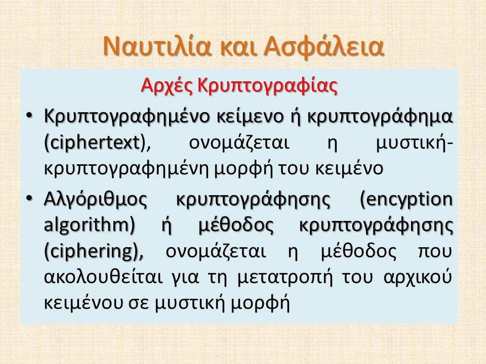 Ναυτιλία και Ασφάλεια Αρχές Κρυπτογραφίας Κρυπτογραφηµένο κείµενο ή κρυπτογράφηµα (ciphertext Κρυπτογραφηµένο κείµενο ή κρυπτογράφηµα (ciphertext), ονοµάζεται η µυστική- κρυπτογραφηµένη µορφή του κειµένο Αλγόριθµος κρυπτογράφησης (encyption algorithm) ή µέθοδος κρυπτογράφησης (ciphering), Αλγόριθµος κρυπτογράφησης (encyption algorithm) ή µέθοδος κρυπτογράφησης (ciphering), ονοµάζεται η µέθοδος που ακολουθείται για τη µετατροπή του αρχικού κειµένου σε µυστική µορφή