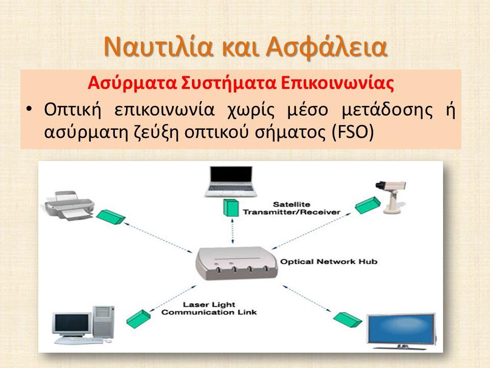 Ναυτιλία και Ασφάλεια Ασύρματα Συστήματα Επικοινωνίας Οπτική επικοινωνία χωρίς μέσο μετάδοσης ή ασύρματη ζεύξη οπτικού σήματος (FSO)