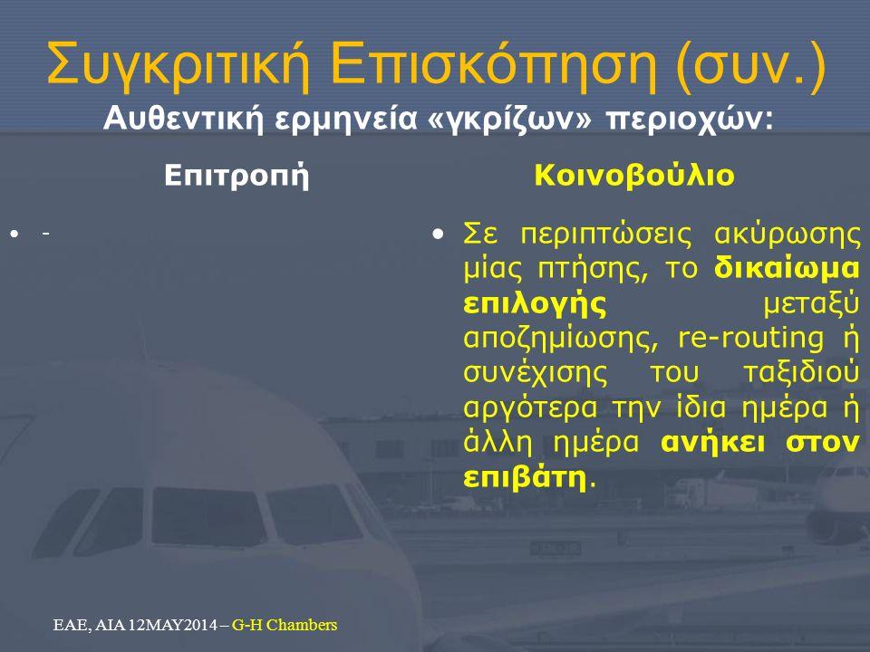 Συγκριτική Επισκόπηση (συν.) Αυθεντική ερμηνεία «γκρίζων» περιοχών: Επιτροπή - Κοινοβούλιο Σε περιπτώσεις ακύρωσης μίας πτήσης, το δικαίωμα επιλογής μεταξύ αποζημίωσης, re-routing ή συνέχισης του ταξιδιού αργότερα την ίδια ημέρα ή άλλη ημέρα ανήκει στον επιβάτη.