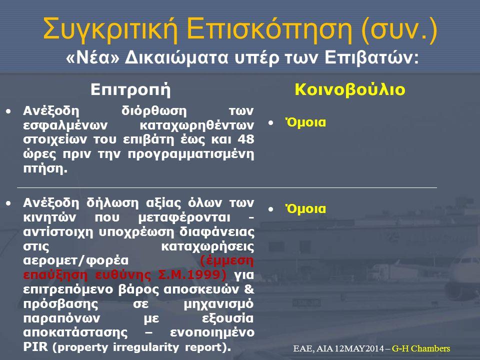 Συγκριτική Επισκόπηση (συν.) «Νέα» Δικαιώματα υπέρ των Επιβατών: Επιτροπή Ανέξοδη διόρθωση των εσφαλμένων καταχωρηθέντων στοιχείων του επιβάτη έως και