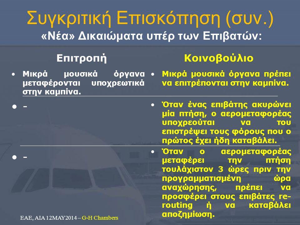 Συγκριτική Επισκόπηση (συν.) «Νέα» Δικαιώματα υπέρ των Επιβατών: Επιτροπή Μικρά μουσικά όργανα μεταφέρονται υποχρεωτικά στην καμπίνα.