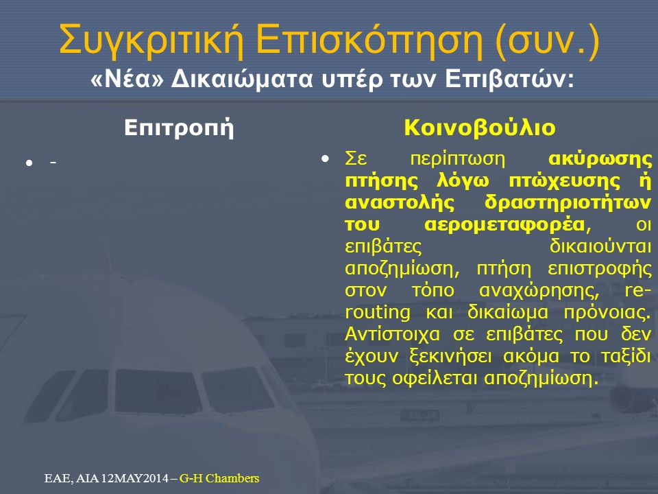 Συγκριτική Επισκόπηση (συν.) «Νέα» Δικαιώματα υπέρ των Επιβατών: Επιτροπή - Κοινοβούλιο Σε περίπτωση ακύρωσης πτήσης λόγω πτώχευσης ή αναστολής δραστηριοτήτων του αερομεταφορέα, οι επιβάτες δικαιούνται αποζημίωση, πτήση επιστροφής στον τόπο αναχώρησης, re- routing και δικαίωμα πρόνοιας.